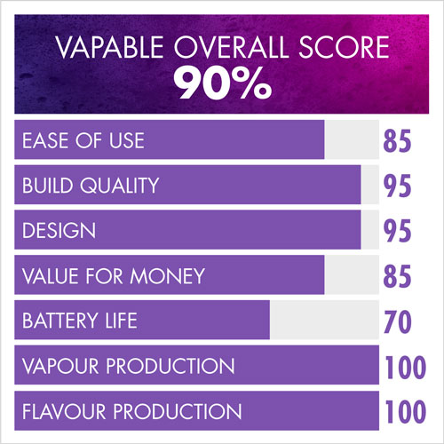 vapable overall score for jac vapours-17