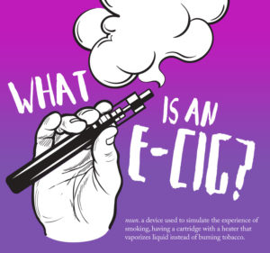 What-Is-An-E-Cig