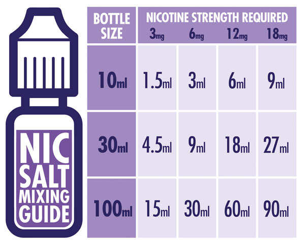 Nic-Salts-Mixing-Guide-SMALL